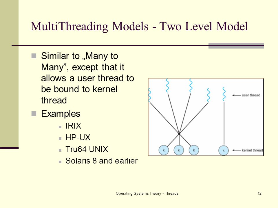 MultiThreading Models - Two Level Model