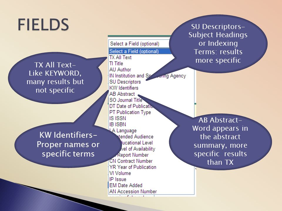 FIELDS KW Identifiers- Proper names or specific terms