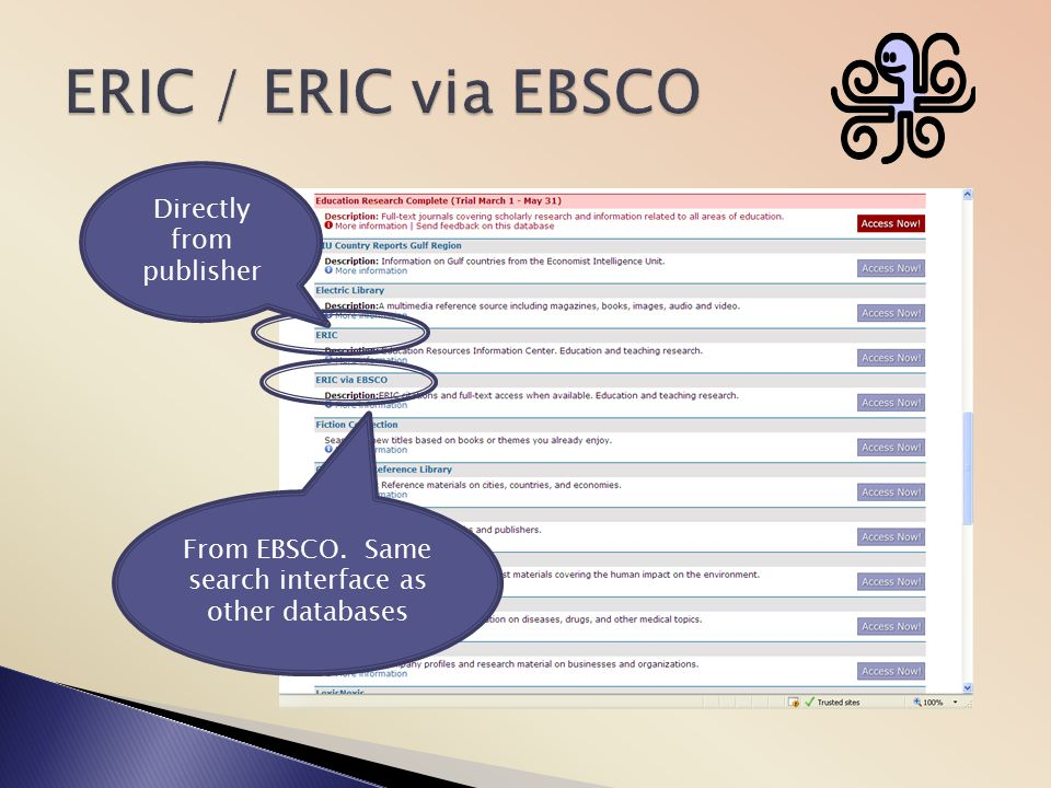 ERIC / ERIC via EBSCO Directly from publisher