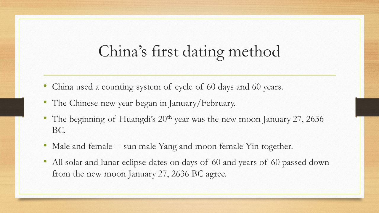 All dating methods