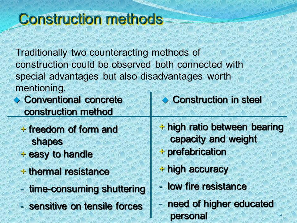 advantages and disadvantages of prefabrication as construction method construction essay This free business essay on  off-site construction is a modern method of construction,  its advantages far surpass its disadvantages especially in companies.