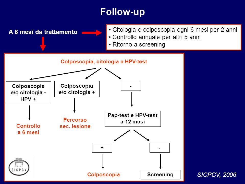 Follow-up Citologia e colposcopia ogni 6 mesi per 2 anni