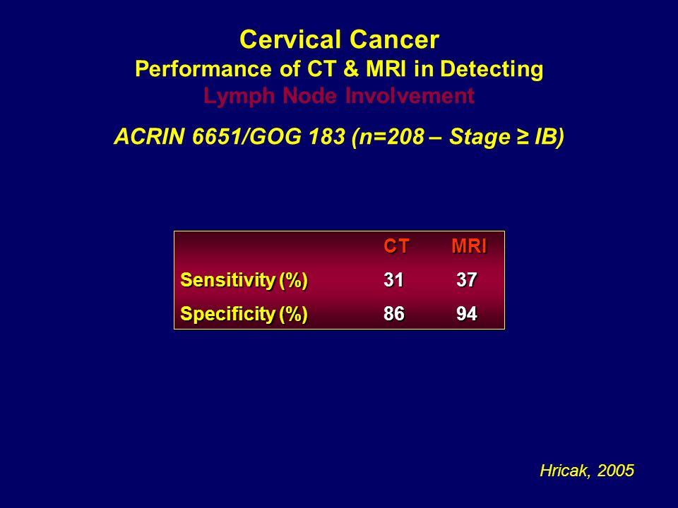 ACRIN 6651/GOG 183 (n=208 – Stage ≥ IB)