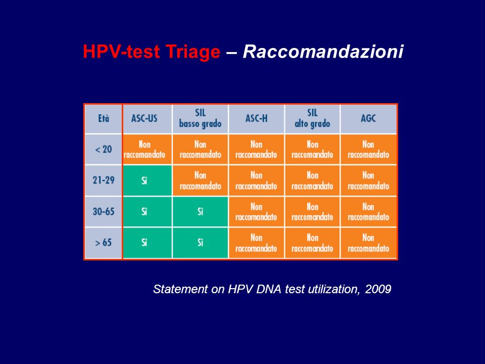 HPV-test Triage – Raccomandazioni