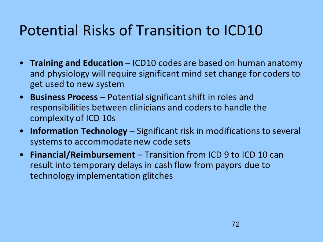 Aes 2010 practice management course december 7 ppt download potential risks of transition to icd10 xflitez Image collections