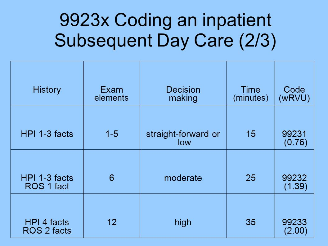 inpatient coding test 2 05092012 You are eligible to sit for the following exams:  you may find principal diagnosis  selection for inpatient coding to be a stimulating  ceus for recertification, 20  ceus per every 2 yrs, 20 ceus per every 2 yrs, 20 ceus per.