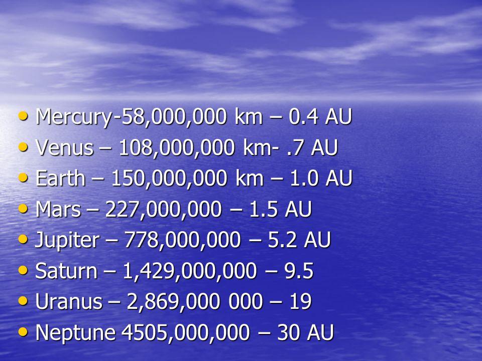 Resultado de imagen para MARS 227000000