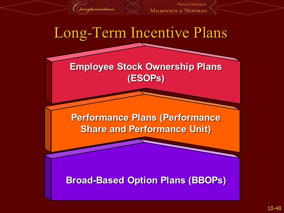 Pay For Performance Plans Ppt Video Online Download