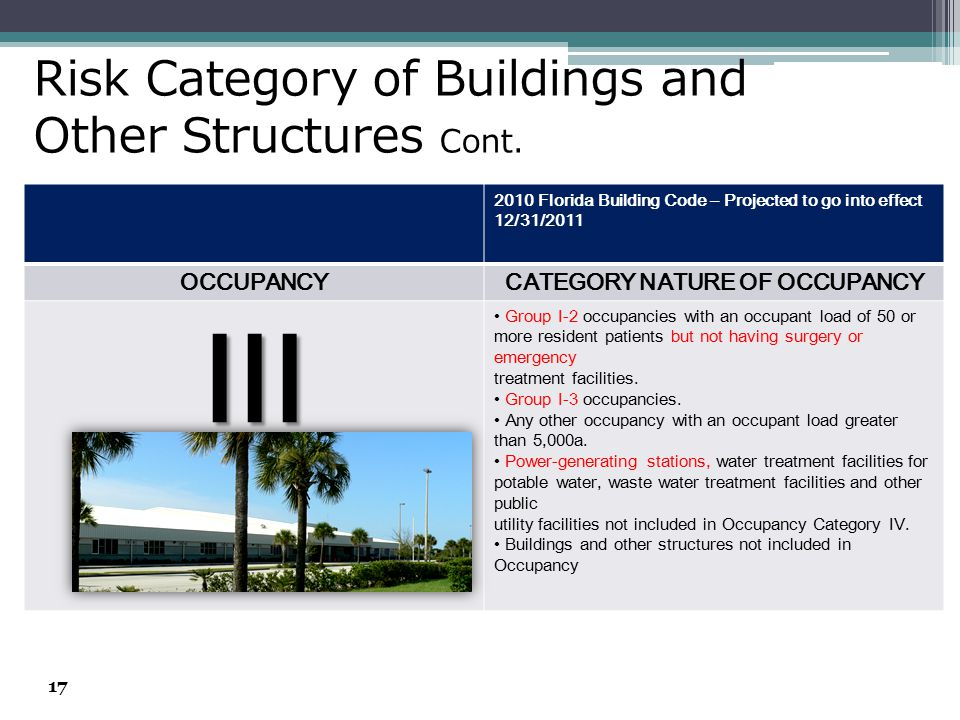 Florida Building Code Risk Category
