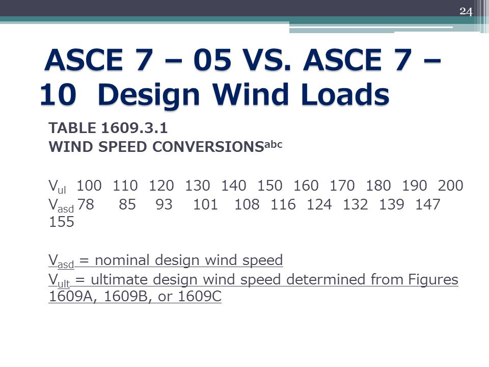 2010 florida building code wind standard ppt video for Bca table 1 1 1 design wind speed