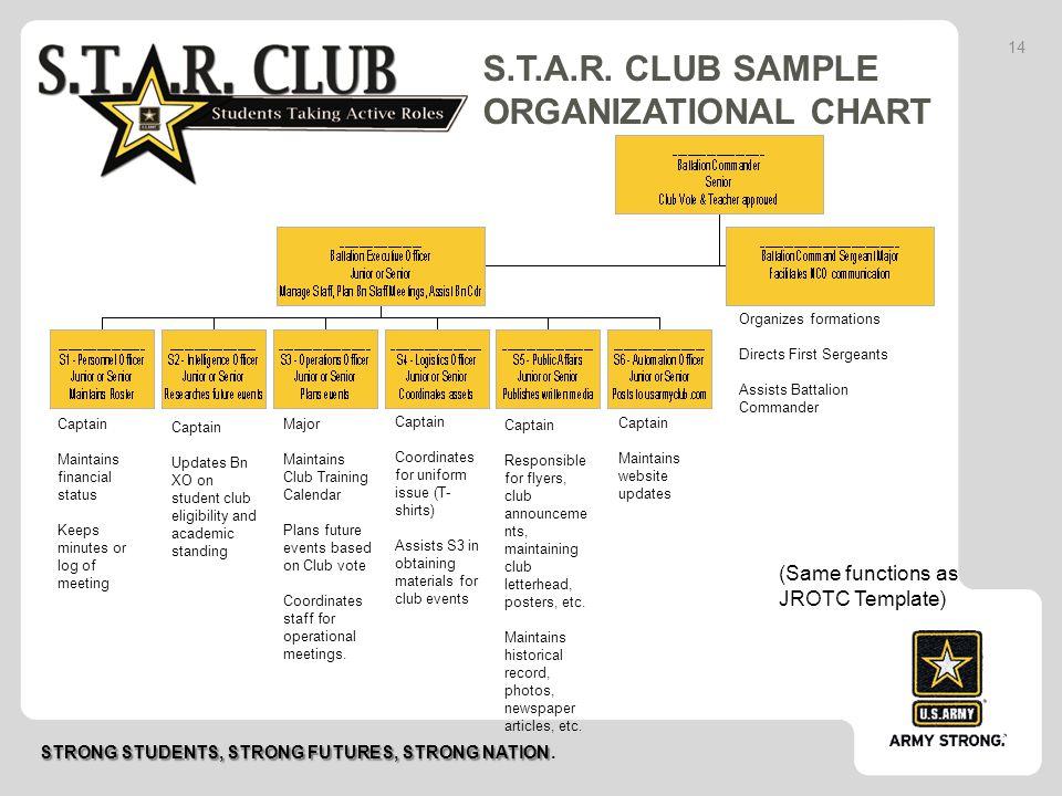 Organization Training Calendar : U s army t a r club program ppt video online download