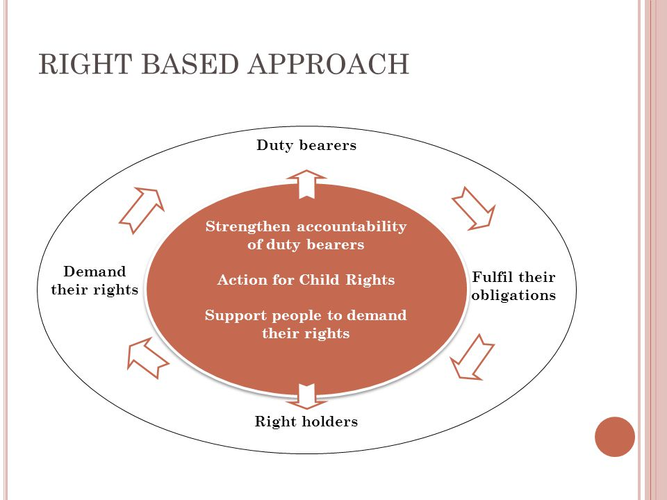 rights based approach A human rights-based approach (hrba) emphasises that every person has  basic rights which should be respected and protected every person has a right to .