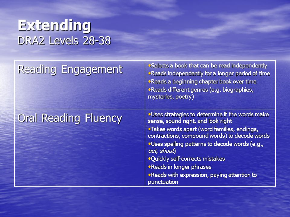 Extending DRA2 Levels Reading Engagement Oral Reading Fluency