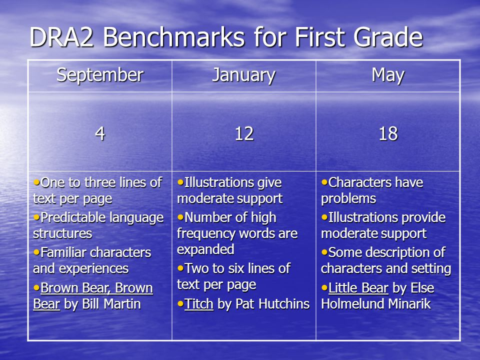 DRA2 Benchmarks for First Grade