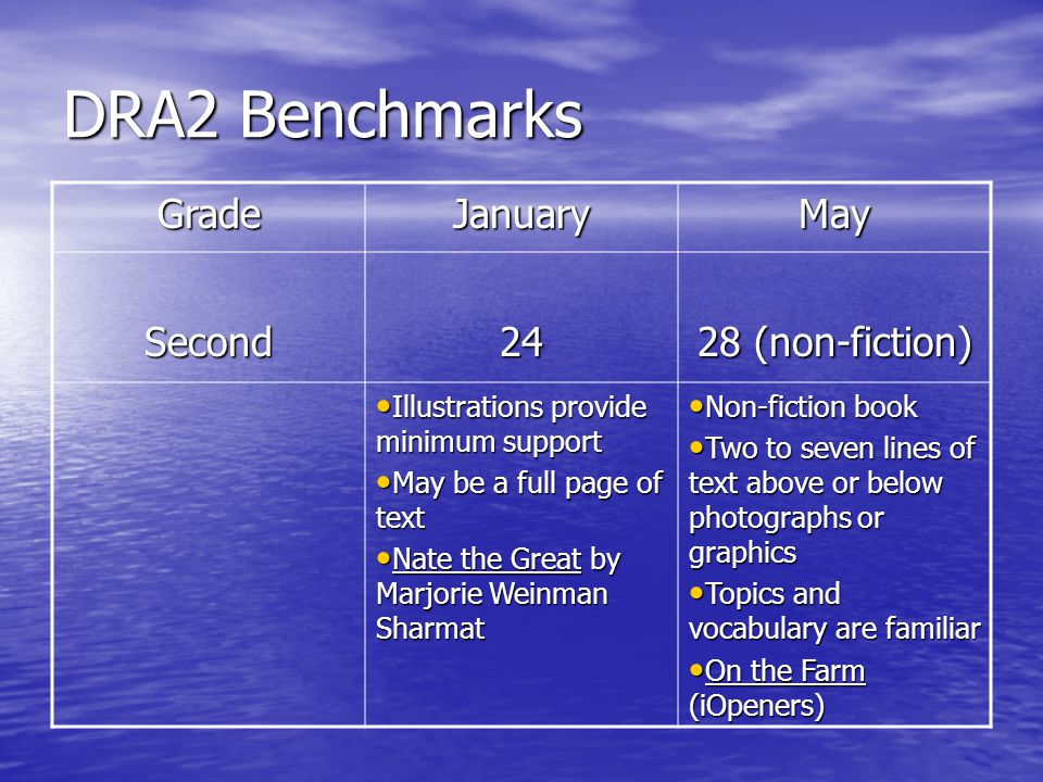 DRA2 Benchmarks Grade January May Second (non-fiction)