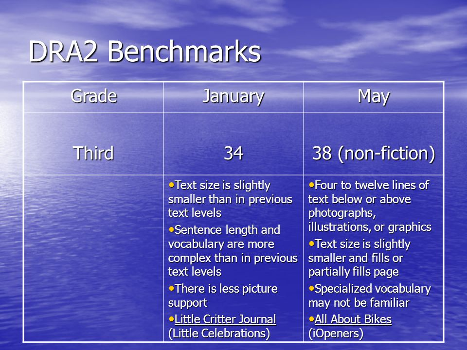 DRA2 Benchmarks Grade January May Third (non-fiction)
