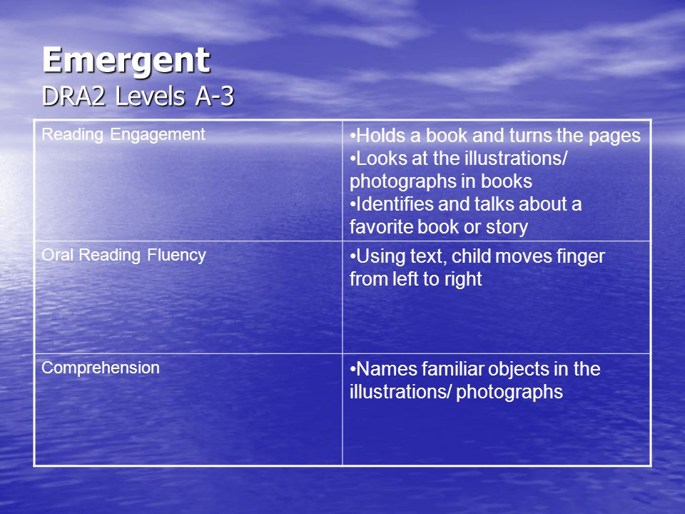 Emergent DRA2 Levels A-3 Holds a book and turns the pages