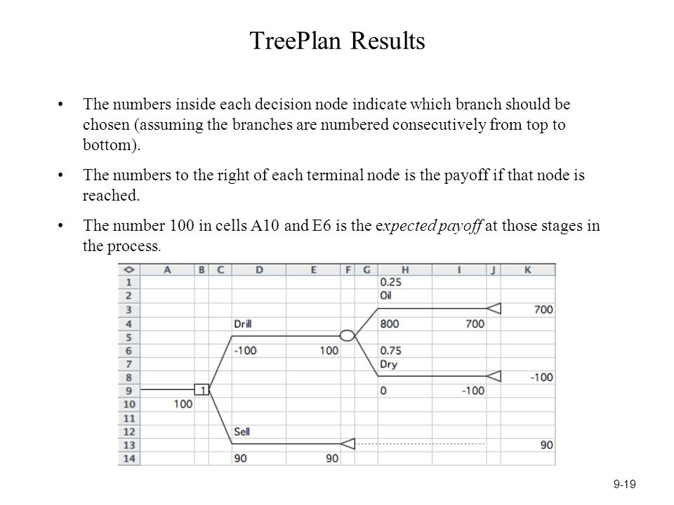 decision tree solved problems pdf