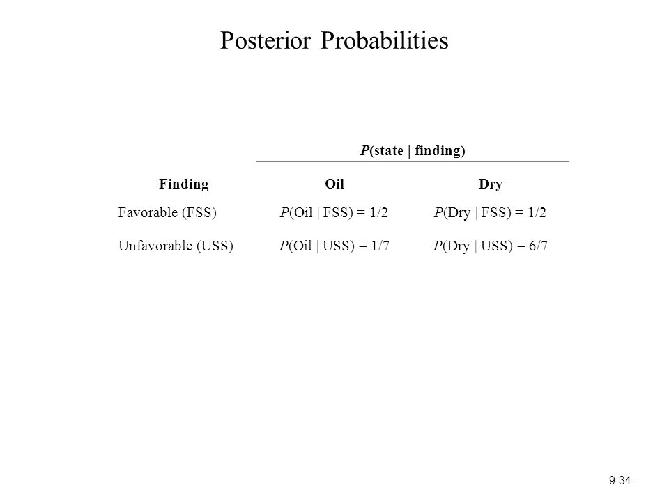 decision making and posterior probabilities The decision analysis approach  posterior probabilities posterior probabilities  decision making with cost data consider the.