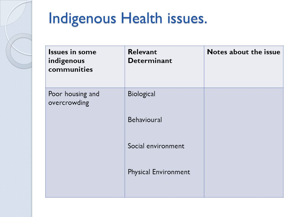 Summary of Aboriginal and Torres Strait Islander health