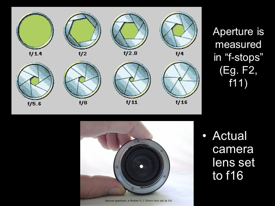 Aperture is measured in f-stops (Eg. F2, f11)