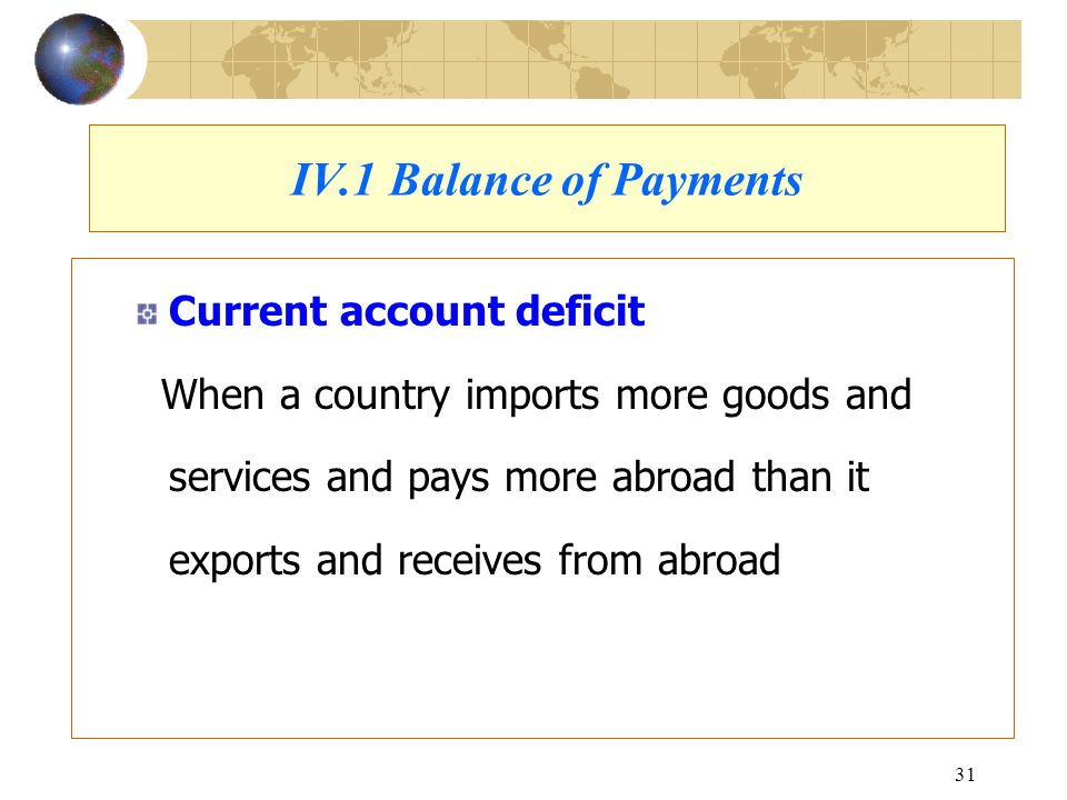 Country List Current Account to GDP