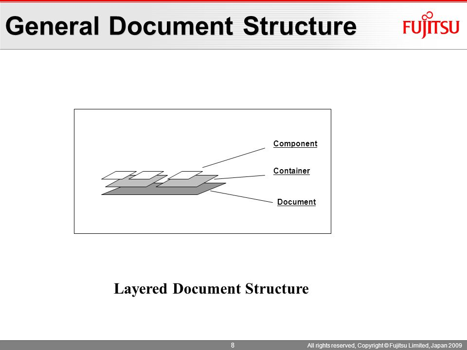 General Document Structure