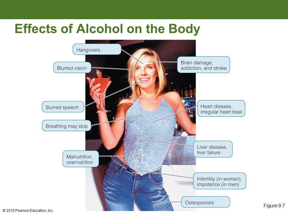 effects of alcohol on the body pdf