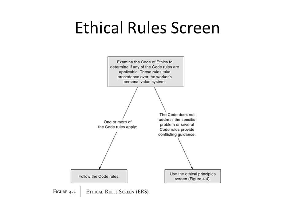 if you follow all applicable rules and regulations are you an ethical person New rules mean virtually every company will need a code of ethics all employees will follow is to bring together a multidisciplinary team from all parts of the organization comply with all applicable government laws, rules and regulations source.