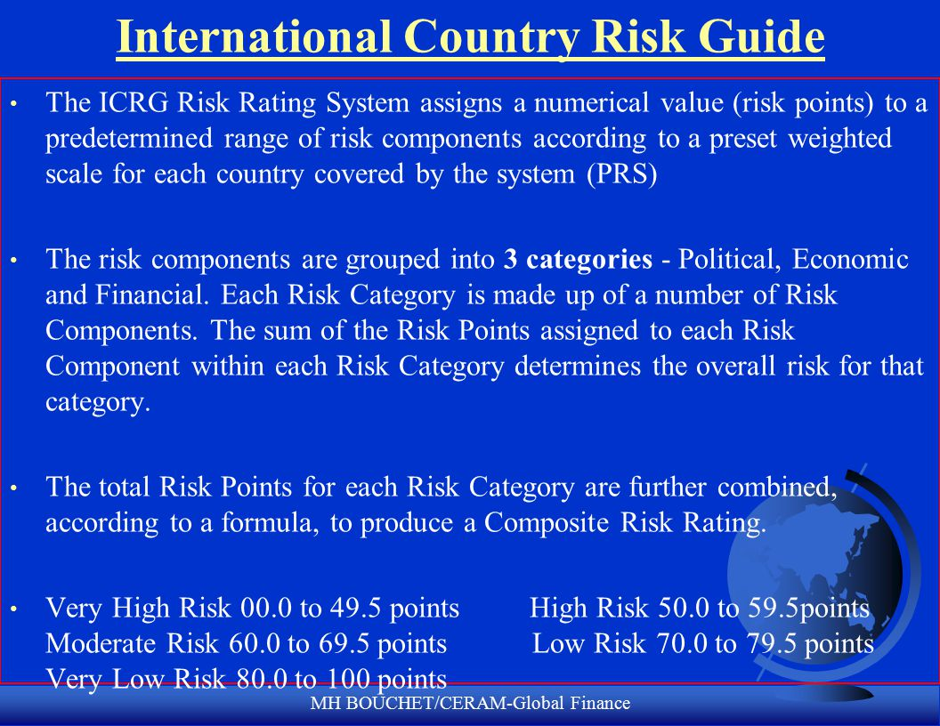 icrg international country risk guide The 2013 icrg (international country risk guide) researchers dataset from the prs group comprises 22 variables in three subcategories of risk (political, financial, and economic), for 146 countries, over the period 1984-2012.
