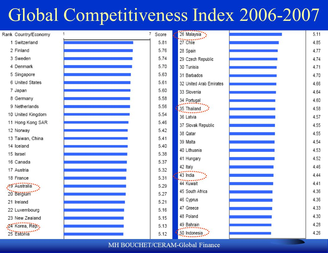 global competitiveness Dr charles clancy director and professor, hume center for national security  and technology, virginia tech witness statement witness.