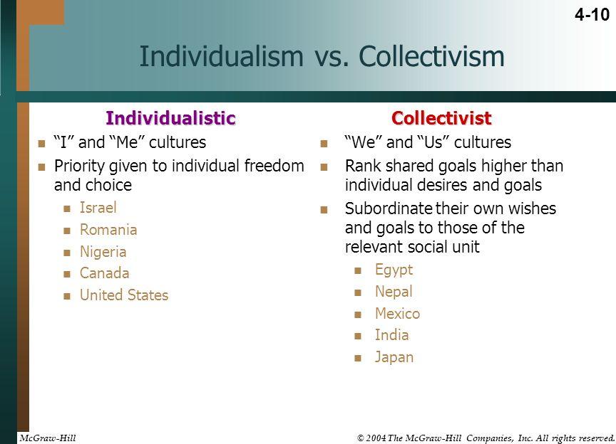 international ob  managing across cultures
