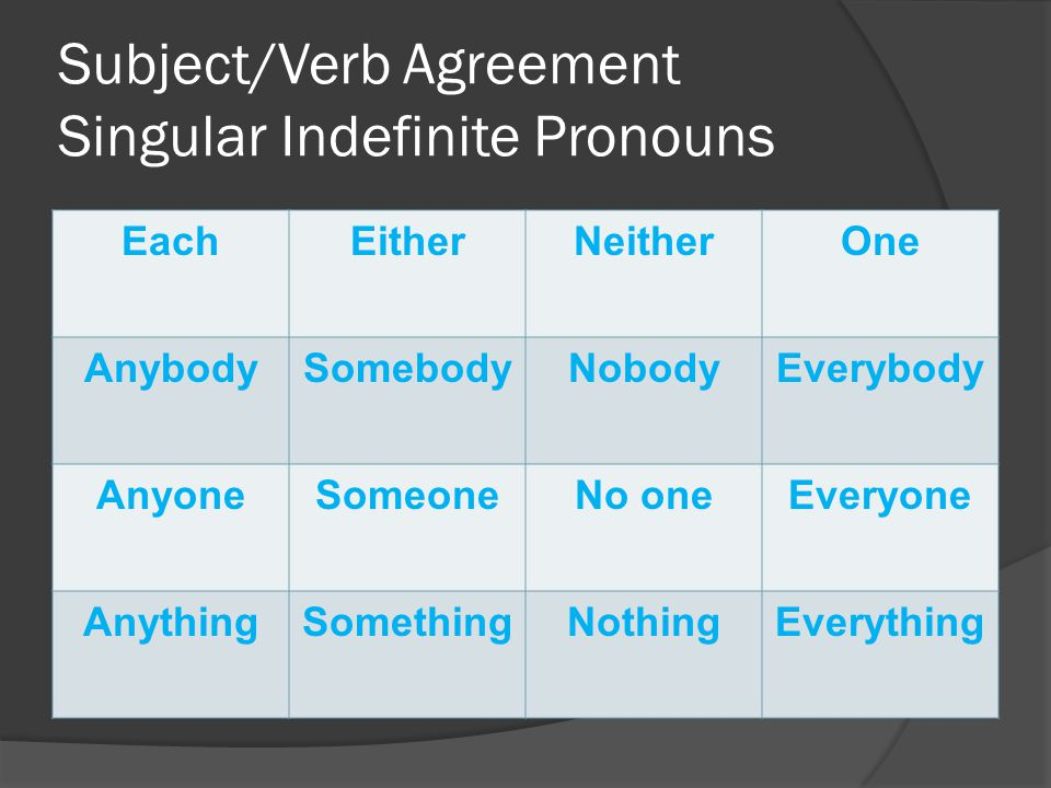 100 [ Subject Verb Agreement Worksheets Indefinite