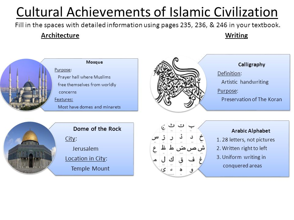Cultural Achievements of Islamic Civilization Fill in the spaces with detailed information using pages 235, 236, & 246 in your textbook.