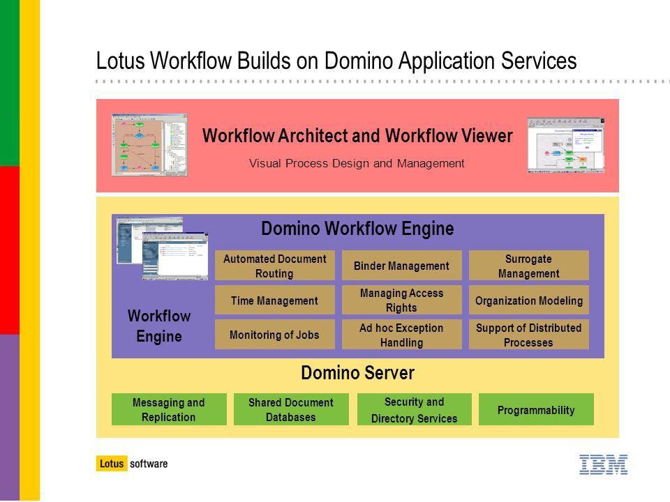 dominos job applic ation process