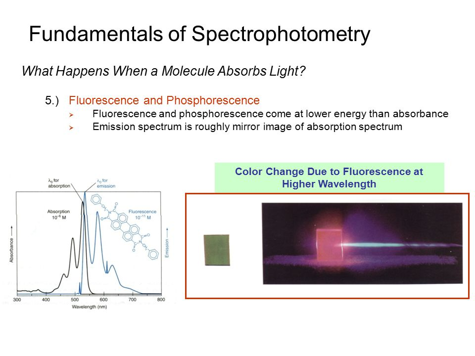 Color Change Due to Fluorescence at Higher Wavelength