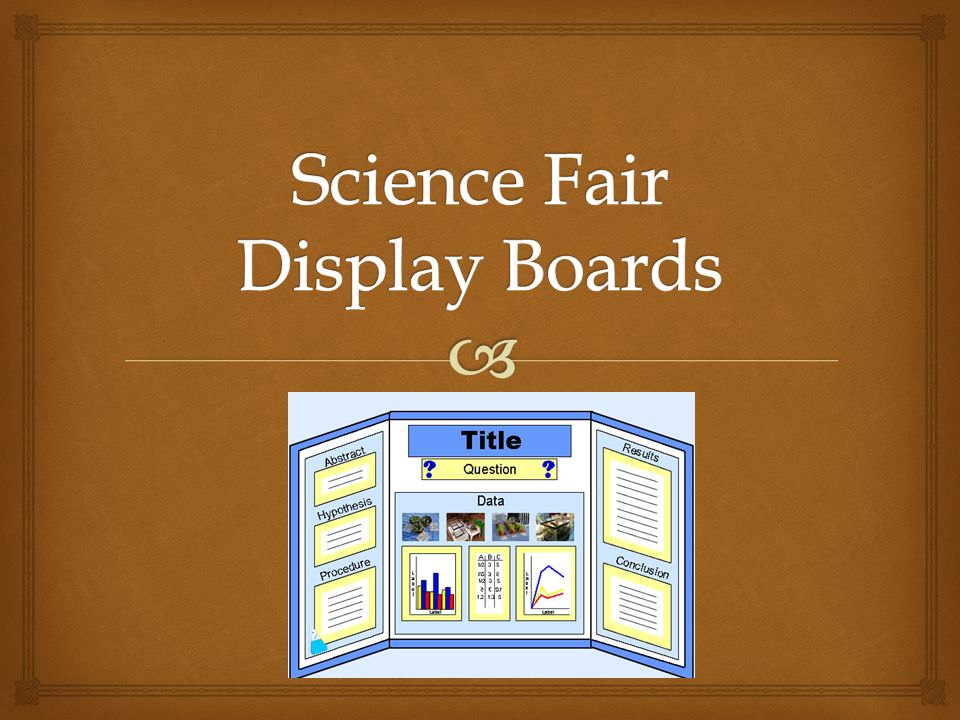 Science Fair Display Boards