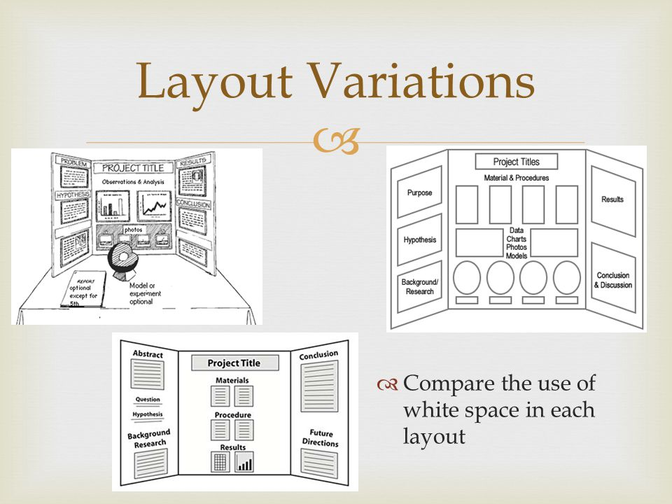 Layout Variations Compare the use of white space in each layout