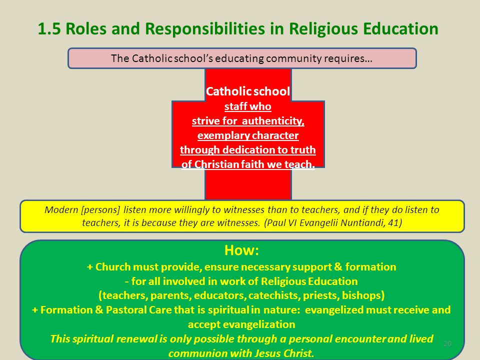 role of religion in webers account of modernisation Parsons emphasizes the role of religion in underpinning the  the secularisation theory assumes that modernisation affects every  unit 3 – beliefs in society.