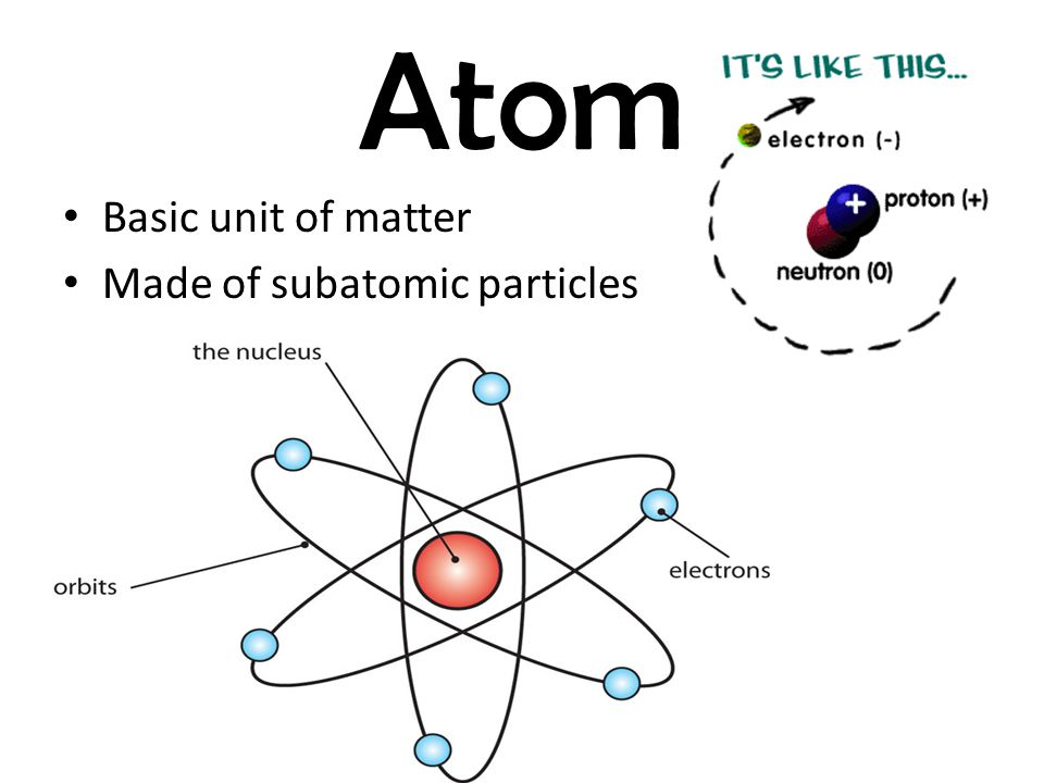 how to make a structure of an atom