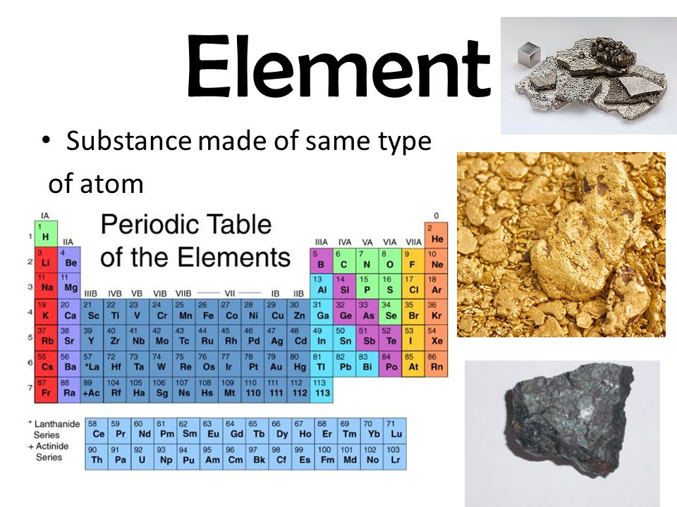 Element Substance made of same type of atom