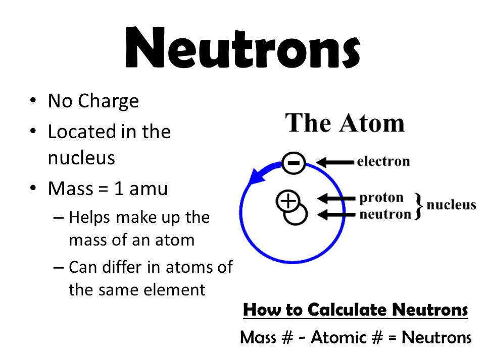 Neutrons No Charge Located in the nucleus Mass = 1 amu