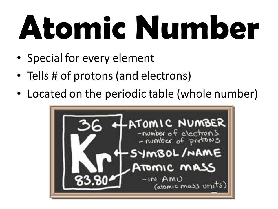 Atomic Number Special for every element