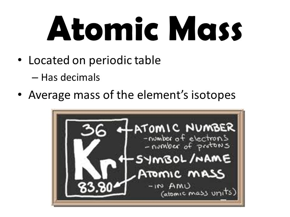 Atomic Mass Located on periodic table