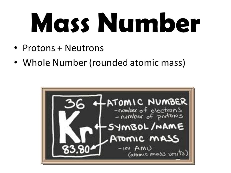 Mass Number Protons + Neutrons Whole Number (rounded atomic mass)