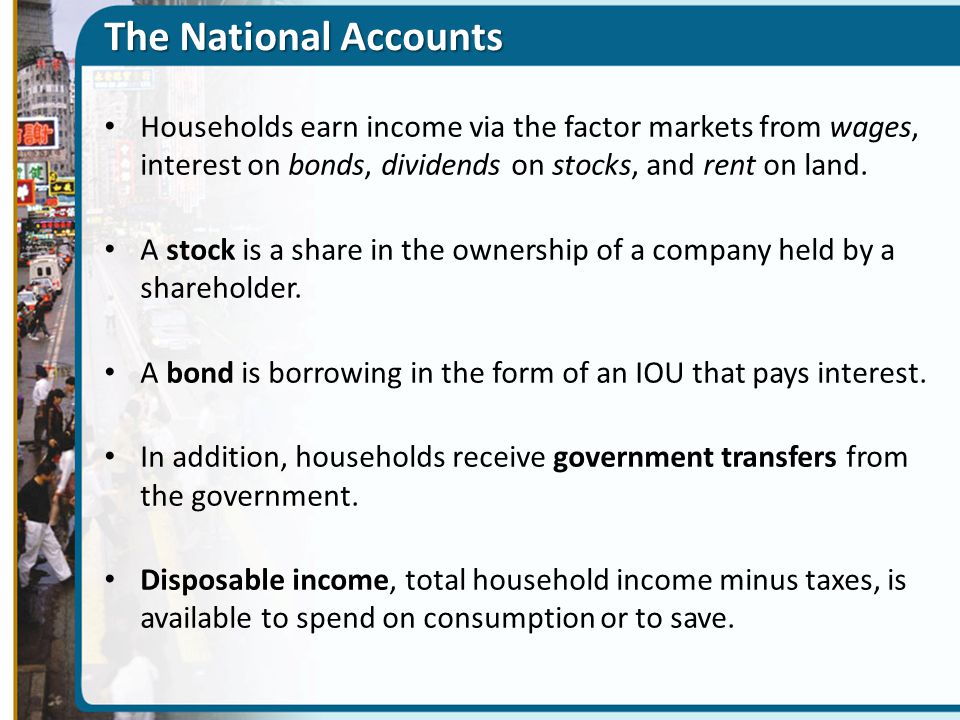 The National Accounts Households earn income via the factor markets from wages, interest on bonds, dividends on stocks, and rent on land.