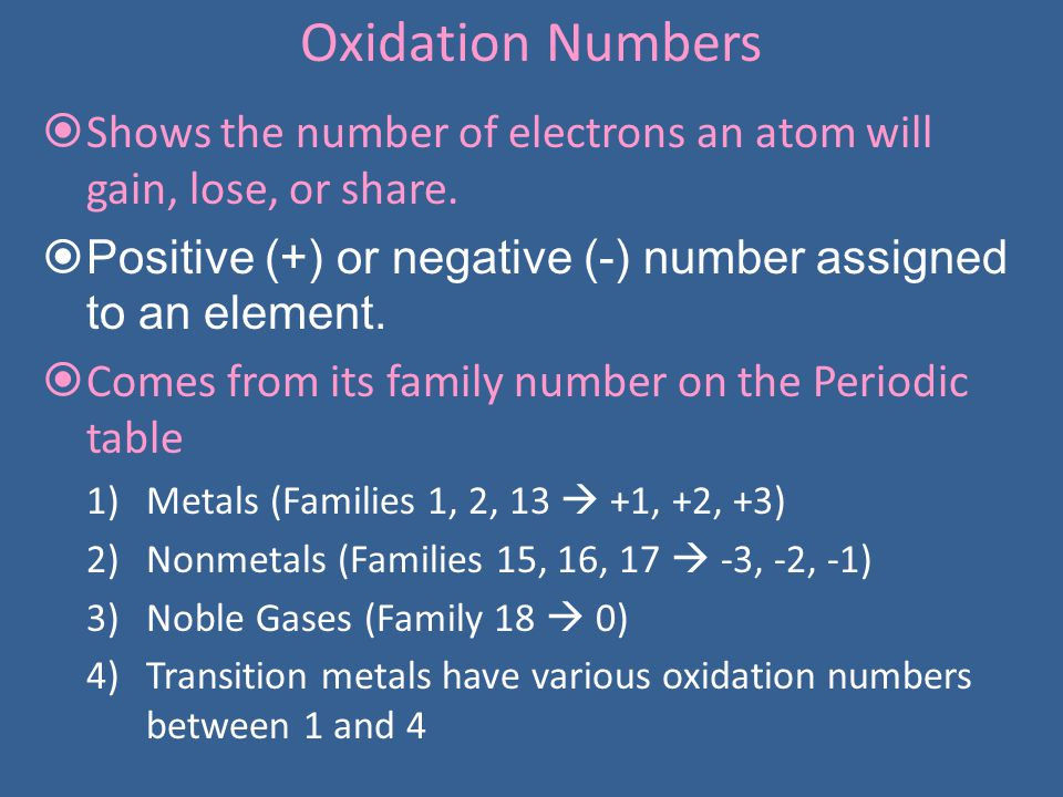 Oxidation Numbers Shows the number of electrons an atom will gain, lose, or share. Positive (+) or negative (-) number assigned to an element.