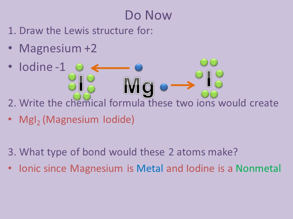I I Mg Do Now Magnesium +2 Iodine Draw the Lewis structure for: