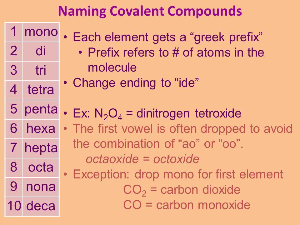 naming covalent compounds worksheet chapter 6 5 breadandhearth. Black Bedroom Furniture Sets. Home Design Ideas