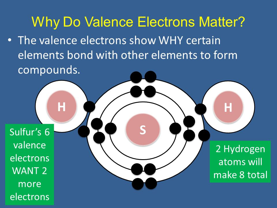 Why Do Valence Electrons Matter